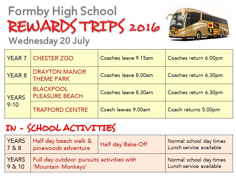 REWARDS TRIP summary poster