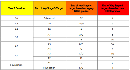 steps equivalents_001